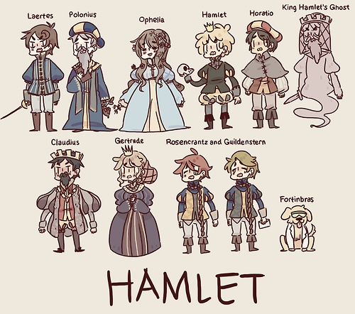 Characters - Becoming Horatio: The Truth About Hamlet